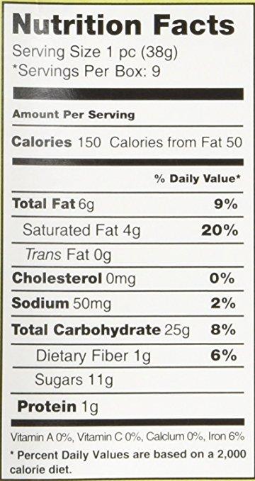 Anastasia Coconut Patties Nutrition Facts