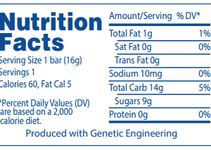 Airhead Bar Nutrition Facts