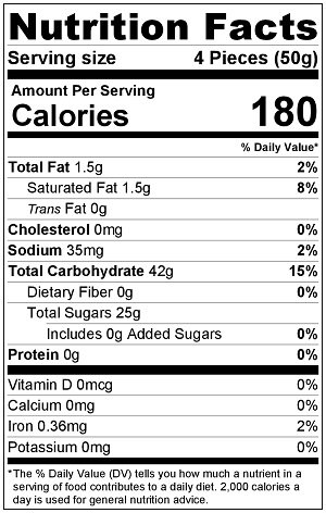 BB Bats Nutrition Facts