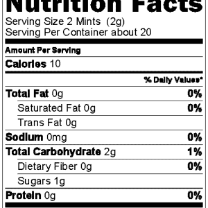 Altoid Mints Nutrition Facts